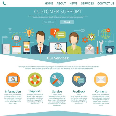 Entre em contato conosco Página de suporte ao cliente vetor