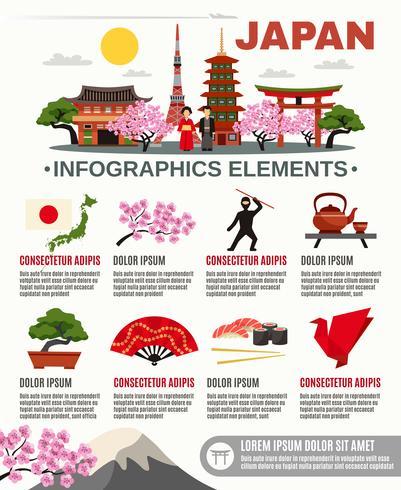 Tradicional Japão Cultura Plano Infográfico Poster vetor