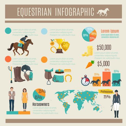 Ilustração equestre de infográfico vetor
