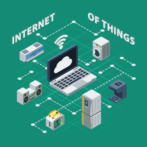 Internet das coisas isométricas vetor