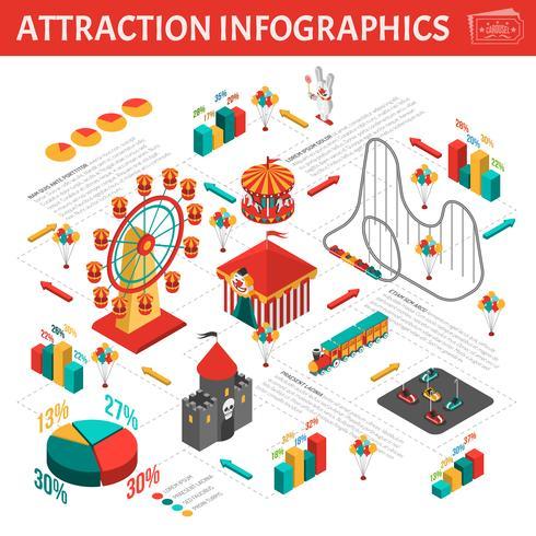 Parque de diversões atrações infográfico composição isométrica vetor