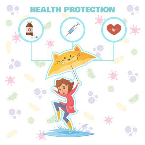 Conceito de Design de proteção de saúde vetor