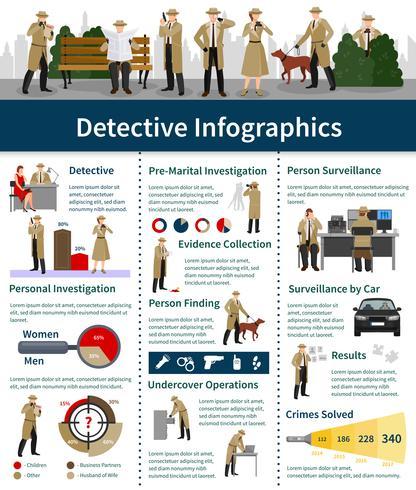Infográficos planos de espião vetor