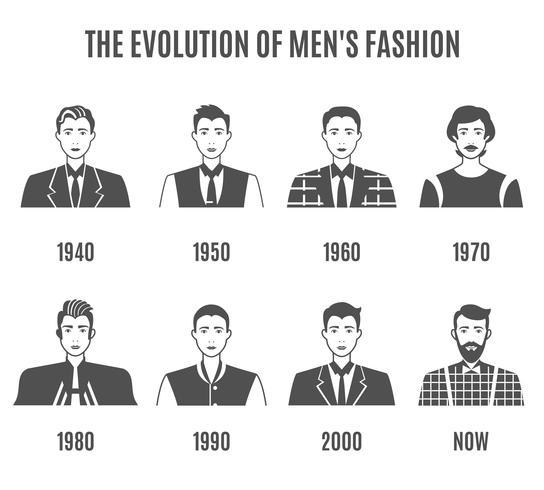Homens Moda Avatar Evolução Icons Set vetor
