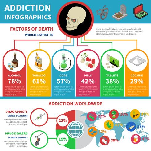 Conjunto de infográfico de toxicodependência vetor