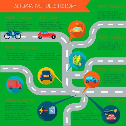 Conjunto de infográfico de história de energia alternativa vetor