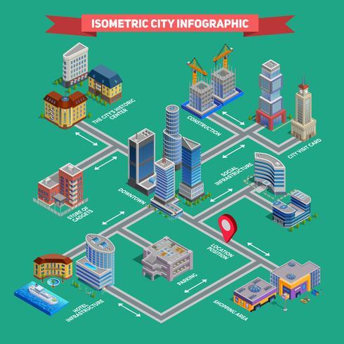 Infográfico de cidade isométrica vetor