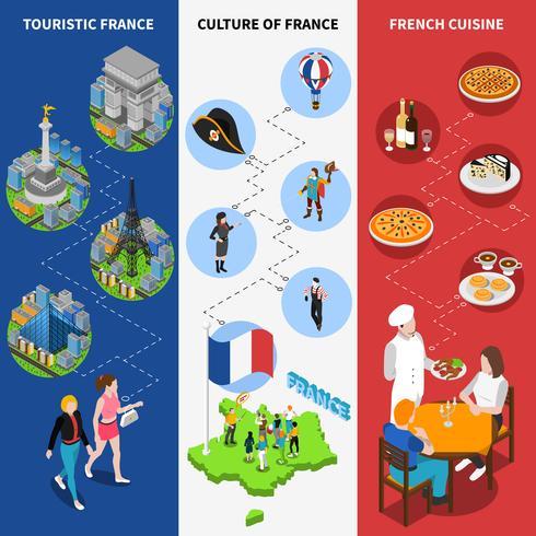 Banners de bandeira nacional isométrica cultural francesa vetor