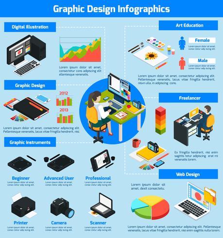 Infografia isométrica de Design gráfico vetor