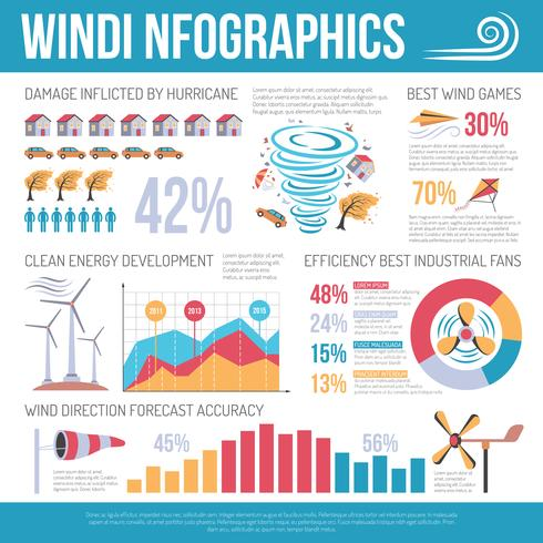 Cartaz de infográfico plana de energia eólica ecológica vetor