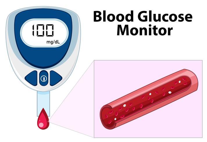Monitor de glicose no sangue em fundo branco vetor