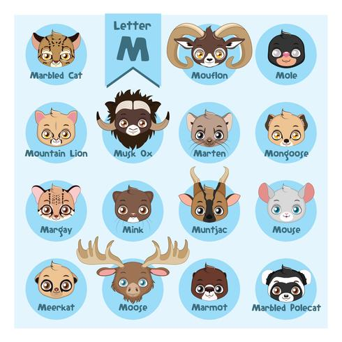 Alfabeto retrato animal - letra M vetor