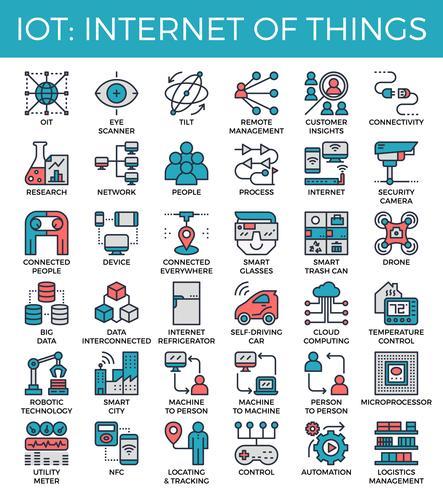 IOT: Internet de ícones do conceito de coisas vetor