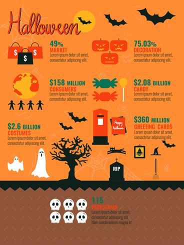 Infográfico de Halloween vetor