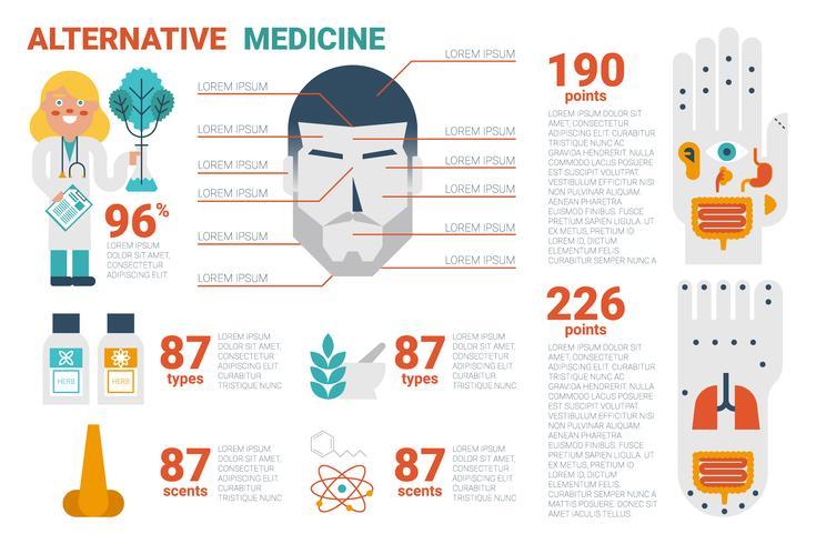 Conceito de medicina alternativa vetor