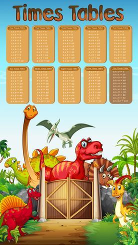 Tabuada com muitos dinossauros no fundo vetor