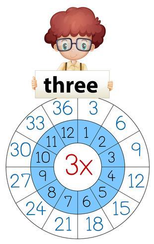 Três matemática multiplicar círculo vetor