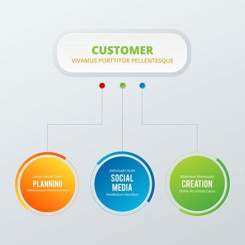 Modelo de negócio infográfico com 3 opções vetor