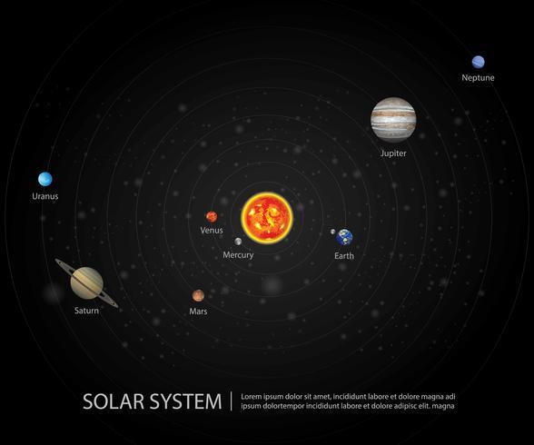 Sistema Solar da nossa ilustração vetorial planetas vetor
