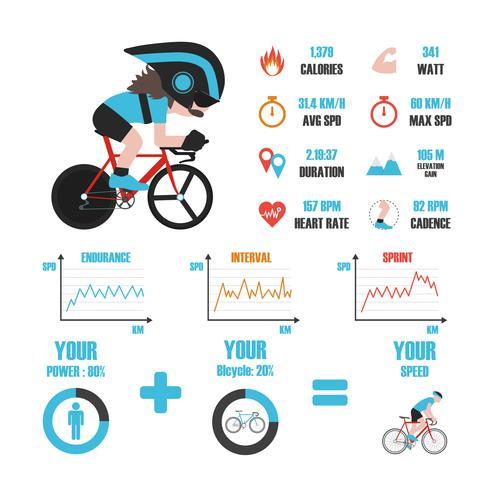 infográfico de treinamento de bicicleta vetor