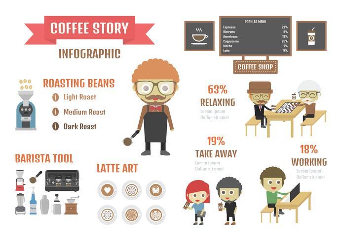 infográfico de história de café vetor