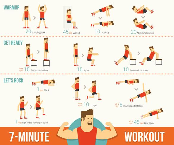 Infográfico de treino de 7 minutos vetor