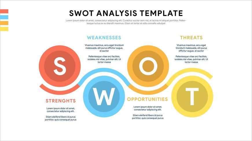 Modelo de técnica de planejamento estratégico SWOT vetor