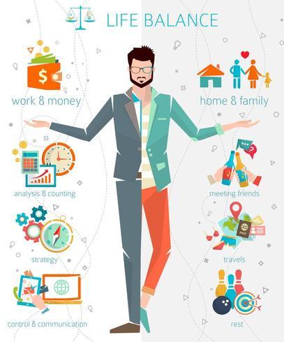 Conceito de equilíbrio entre trabalho e vida vetor
