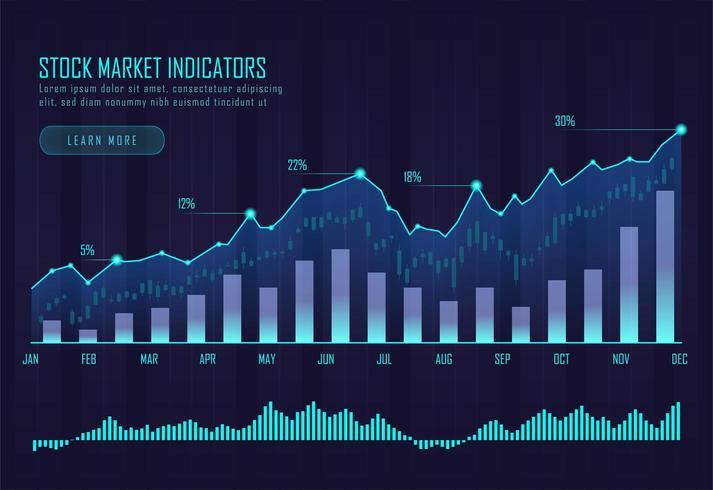 Gráfico do mercado de ações vetor