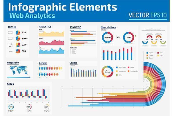 elementos de infográfico web analytics design vetor
