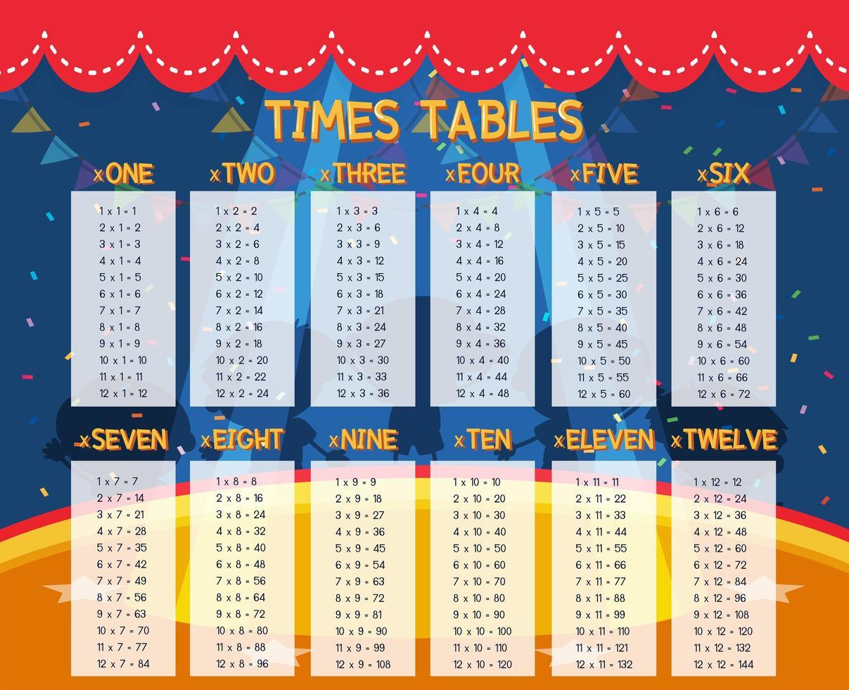 Tabelas de tempos matemáticos vetor