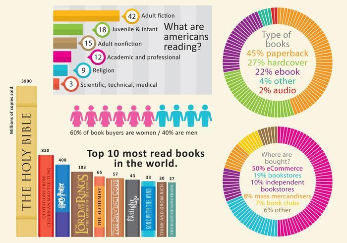 Livros de infografia vetor