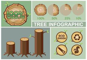 Infografia de árvores vetor