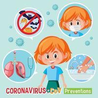 diagrama mostrando coronavírus com sintomas e prevenções vetor