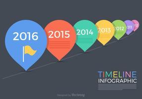 Vector de infografia livre da linha do tempo