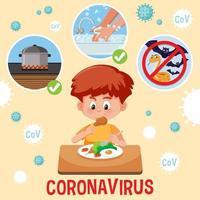 diagrama de prevenção covid-19 vetor