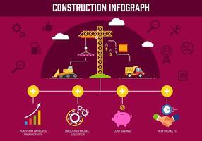 Elementos de construção de vetores gratuitos