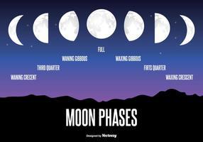 Ilustração da Fase da Lua vetor