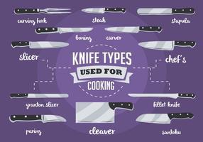 Tipos de faca de vetores grátis