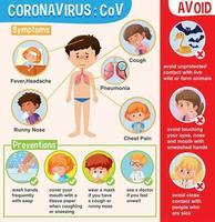 cartaz com elementos de informação doente menino e coronavírus vetor