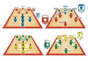 Posição do Jogador de Futsal vetor