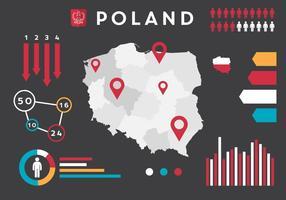 Infografia de vetor da Polônia