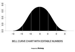 Ilustração da carta da curva de Bell vetor