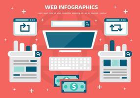 Fundo de vetores grátis da Web Infographics