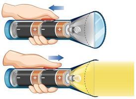 diagrama mostrando como as baterias criam luz vetor