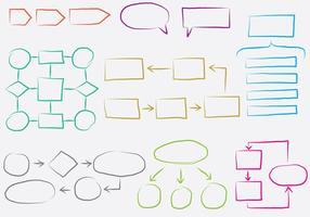 Desenhos do mapa mental vetor