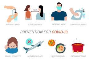 infográfico de prevenção de coronavírus vetor