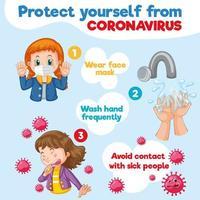 design de cartaz de coronavírus com maneiras de proteger contra vírus vetor