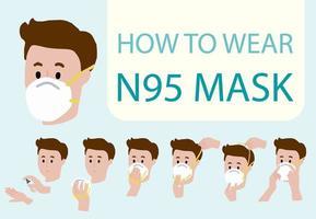como usar corretamente o cartaz da máscara n95 vetor