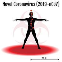 novo infográfico sintomático de coronavírus 2019-ncov vetor